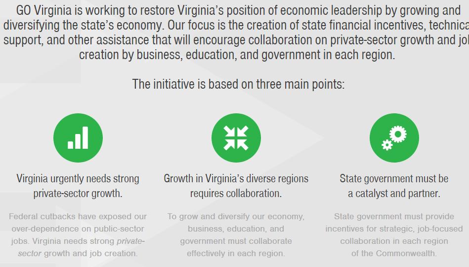 Go Virginia